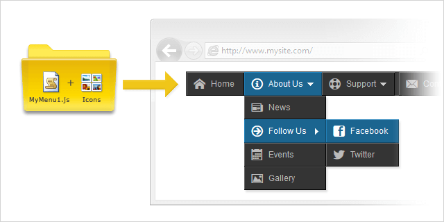 Adding Drop-Down Menu to a Web Page